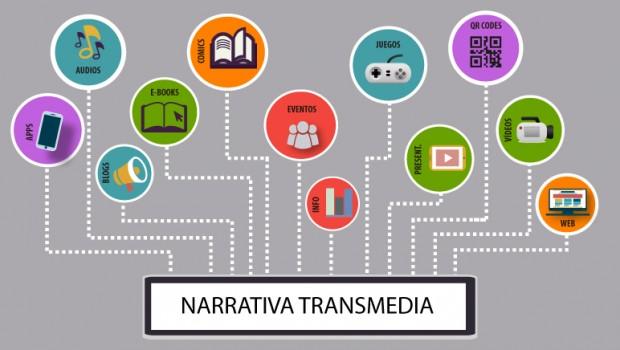 Narrativa transmedia. Diversificació dels canals de màrqueting.