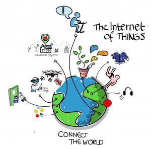 Internet de les coses al servei del màrqueting
