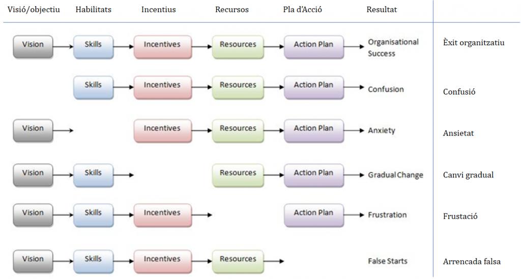 Estratègia empresarial